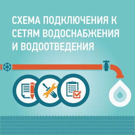 Инфографика Водоснабжение